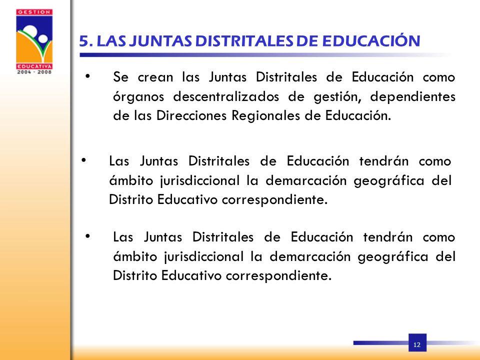 11 Funciones del Secretario Ejecutivo: Velar por el cumplimiento de las políticas educativas y las disposiciones emanadas del Consejo Nacional de Educ
