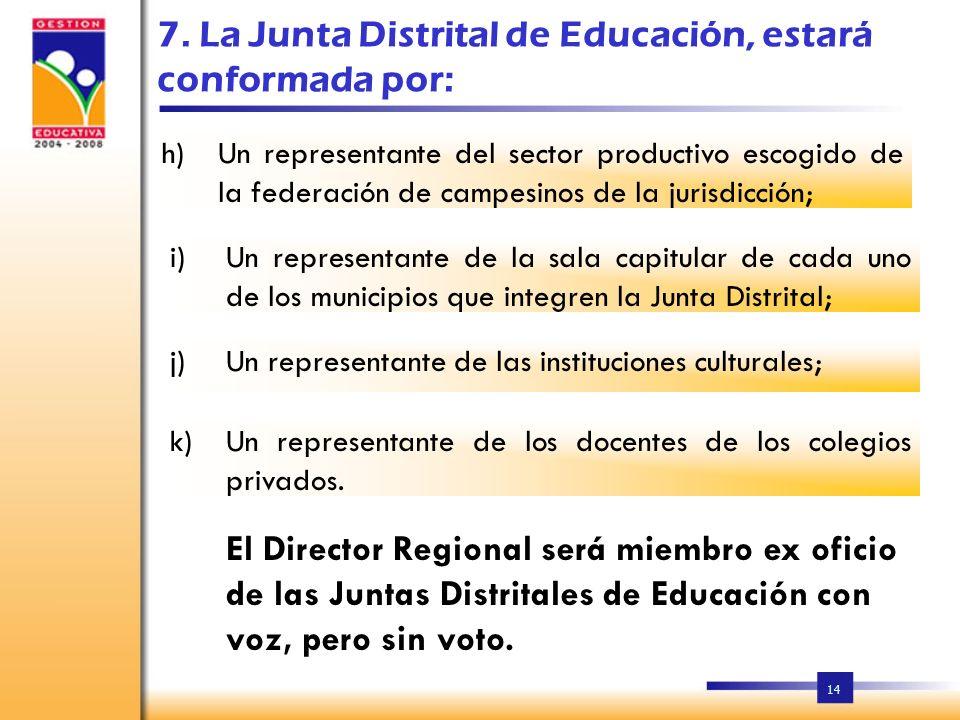 13 6. LAS FUNCIONES DE LAS JUNTAS DISTRITALES DE EDUCACIÓN, SON LAS SIGUIENTES: a)Participar en la planificación educativa, en lo que respecta a su ju