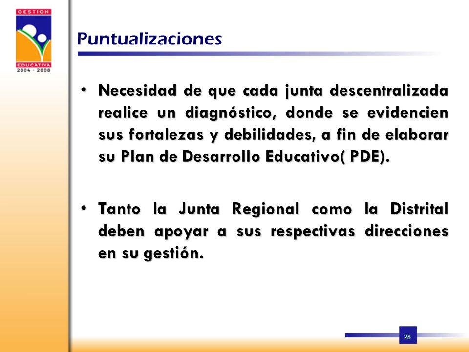 27 Cont. m)Promover la identificación de las necesidades de los centros educativos de su jurisdicción; n)Proponer, coordinar, supervisar y darle segui