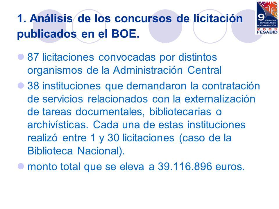 1. Análisis de los concursos de licitación publicados en el BOE. 87 licitaciones convocadas por distintos organismos de la Administración Central 38 i