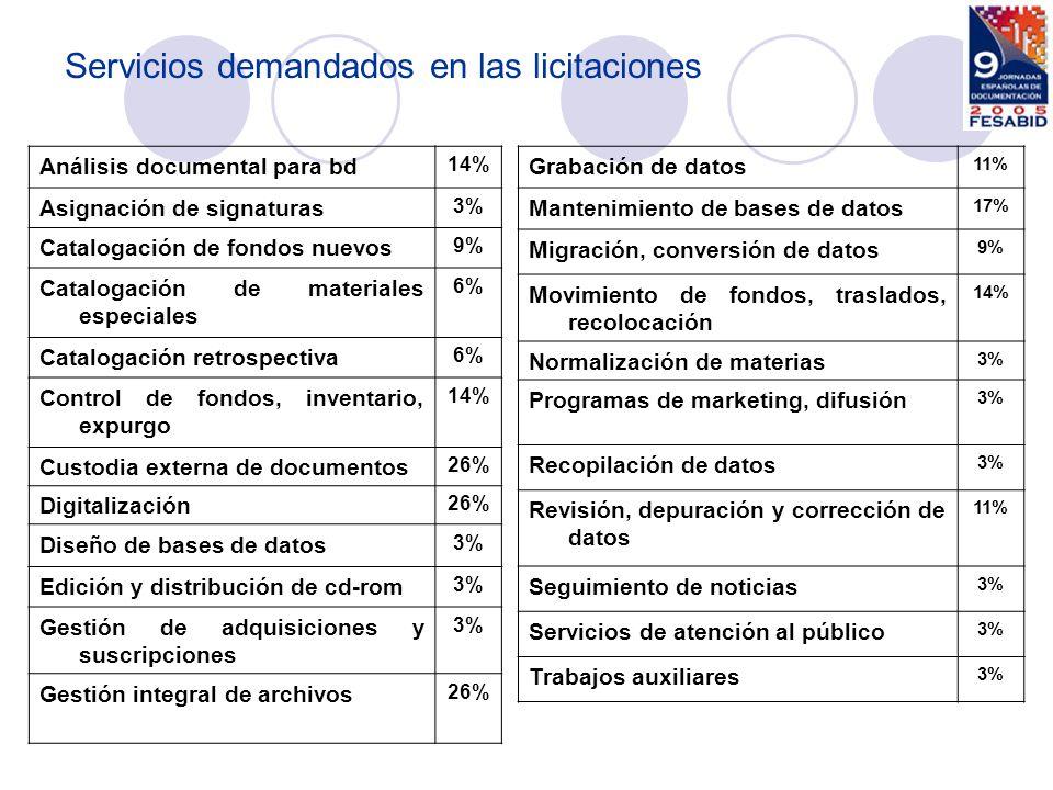 2.Análisis de las sedes web de las empresas españolas de servicios documentales.