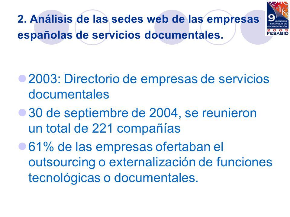 2. Análisis de las sedes web de las empresas españolas de servicios documentales. 2003: Directorio de empresas de servicios documentales 30 de septiem