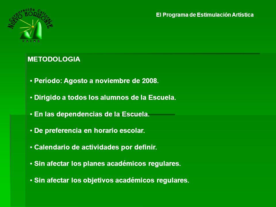 El Programa de Estimulación Artística METODOLOGIA Período: Agosto a noviembre de 2008. Dirigido a todos los alumnos de la Escuela. En las dependencias