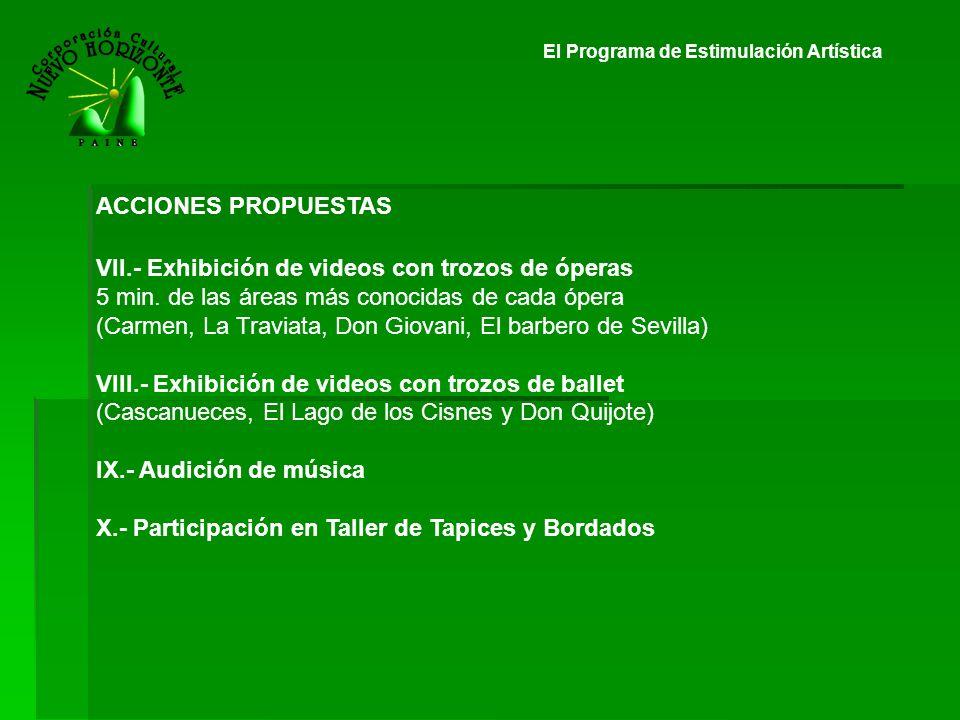 El Programa de Estimulación Artística ACCIONES PROPUESTAS VII.- Exhibición de videos con trozos de óperas 5 min. de las áreas más conocidas de cada óp