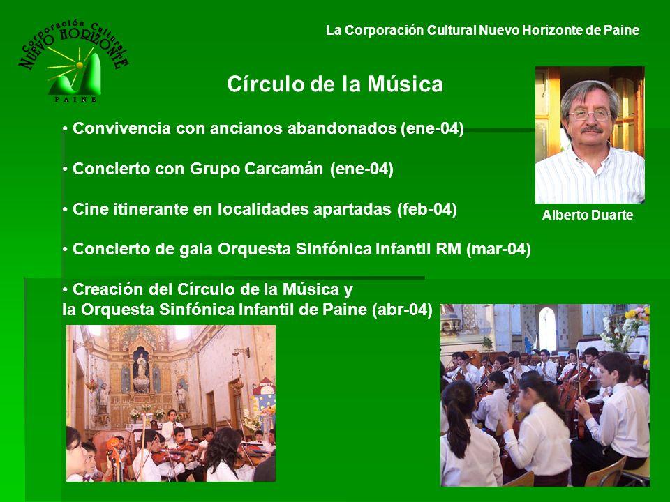 La Corporación Cultural Nuevo Horizonte de Paine Más de 150 conciertos entre 2004 y 2008 Encuentros de Orquestas Sinfónicas Fundación de la Escuela de Música Nuevo Horizonte de Paine (2008)