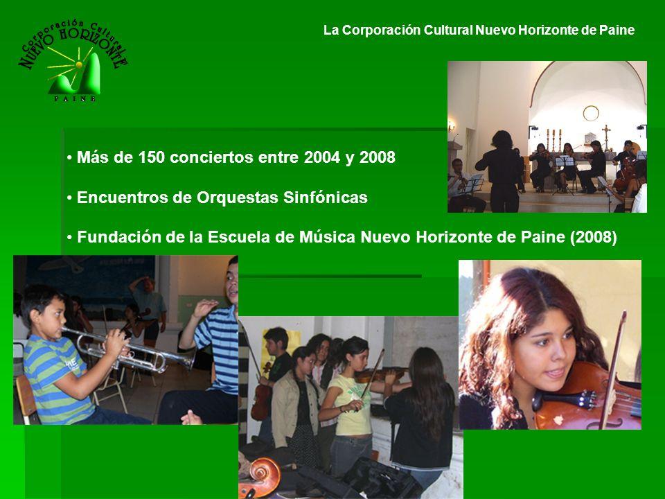 La Corporación Cultural Nuevo Horizonte de Paine Más de 150 conciertos entre 2004 y 2008 Encuentros de Orquestas Sinfónicas Fundación de la Escuela de