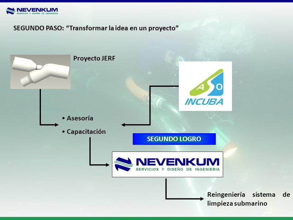 SEGUNDO PASO: Transformar la idea en un proyecto Proyecto JERF Asesoría Capacitación SEGUNDO LOGRO Reingeniería sistema de limpieza submarino