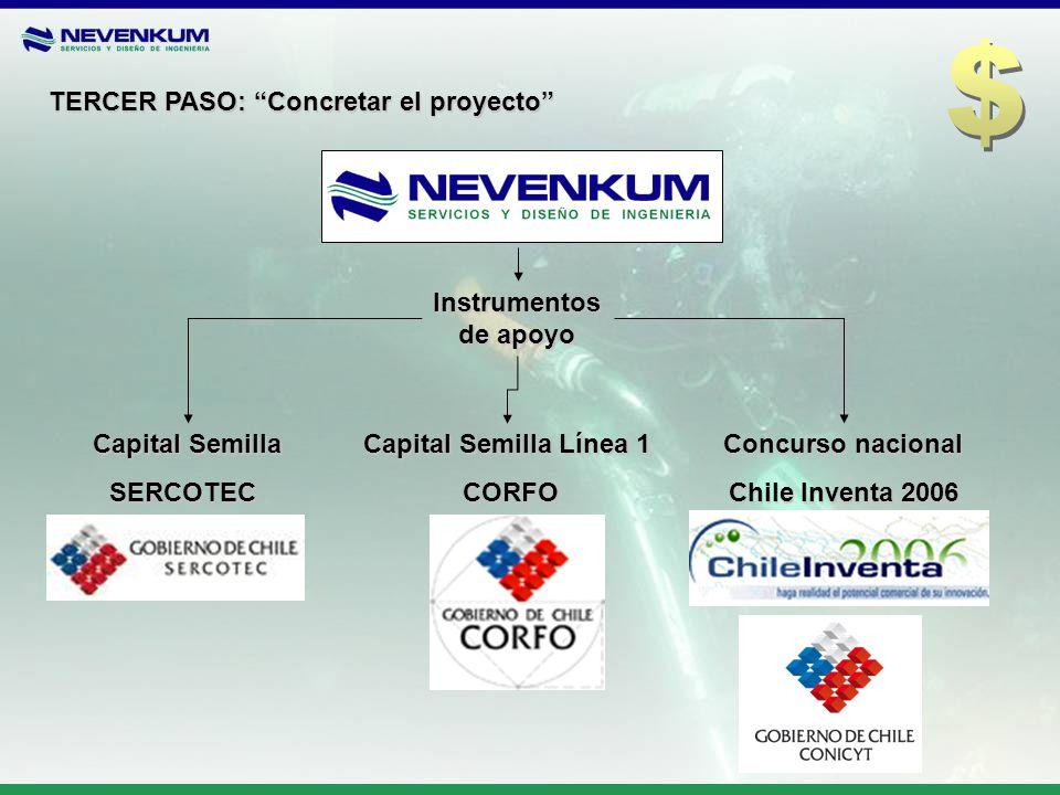 TERCER PASO: Concretar el proyecto Capital Semilla SERCOTEC SERCOTEC Capital Semilla Línea 1 CORFO CORFO Concurso nacional Chile Inventa 2006 Instrume