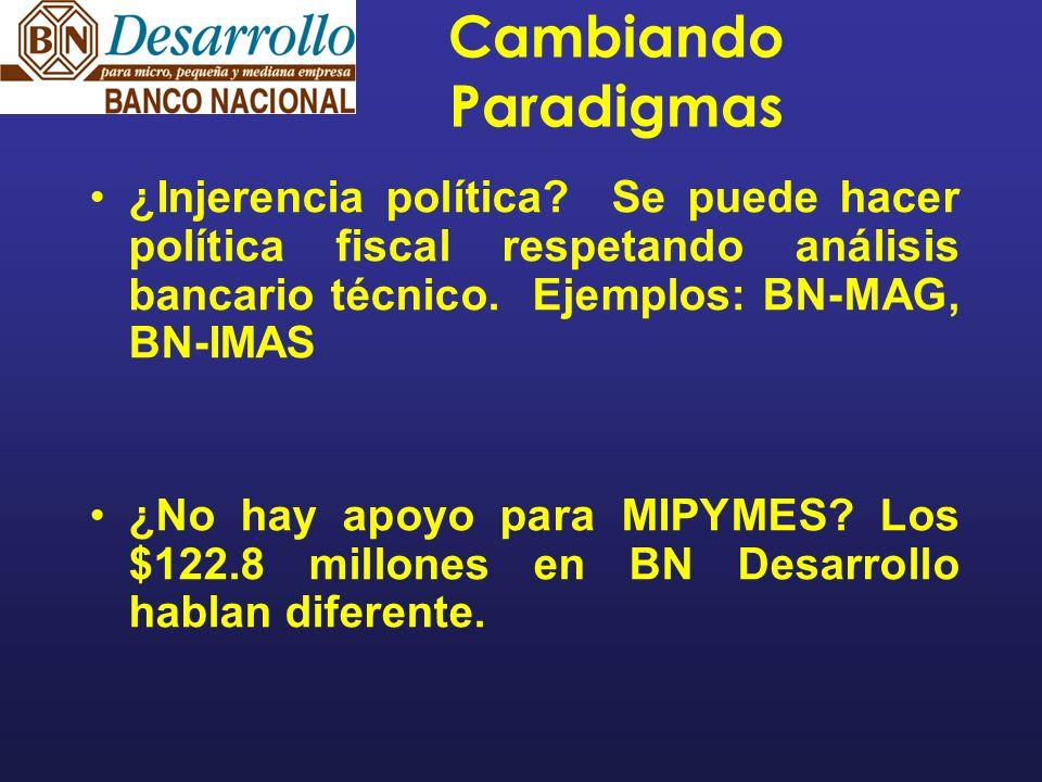 Cambiando Paradigmas ¿Injerencia política.