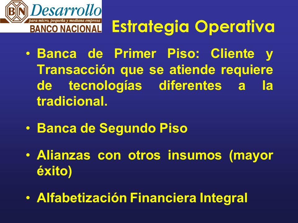 Estrategia Operativa Banca de Primer Piso: Cliente y Transacción que se atiende requiere de tecnologías diferentes a la tradicional. Banca de Segundo