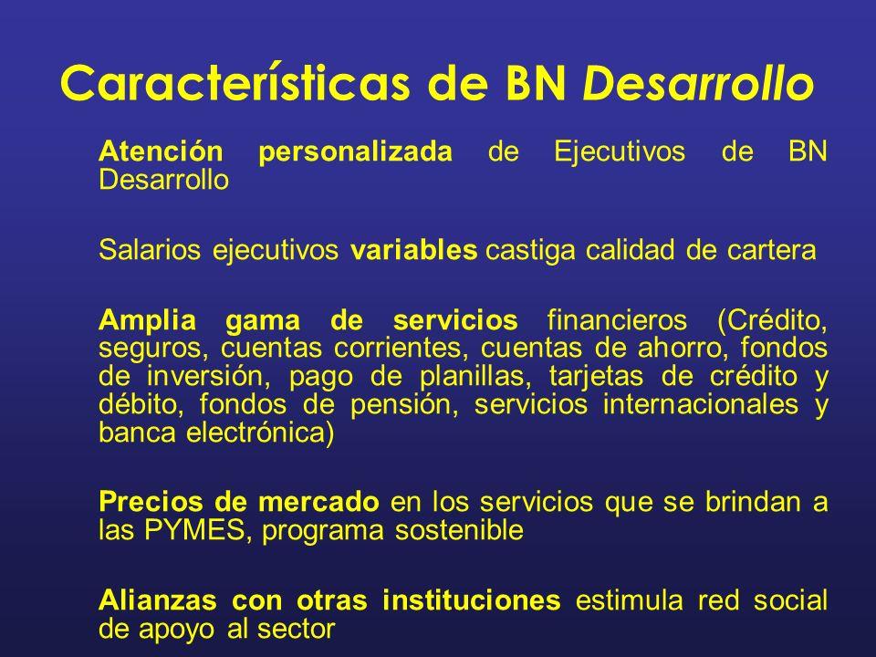 Características de BN Desarrollo Atención personalizada de Ejecutivos de BN Desarrollo Salarios ejecutivos variables castiga calidad de cartera Amplia