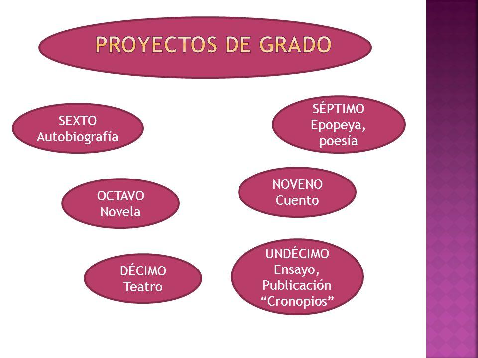 ACTIVIDADES DEL ÁREA A NIVEL INSTITUCIONAL Lectura semanal o quincenal institucional.