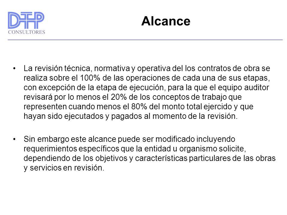 Etapas de Revisión I.Revisión de la planeación y contratación de la obra.
