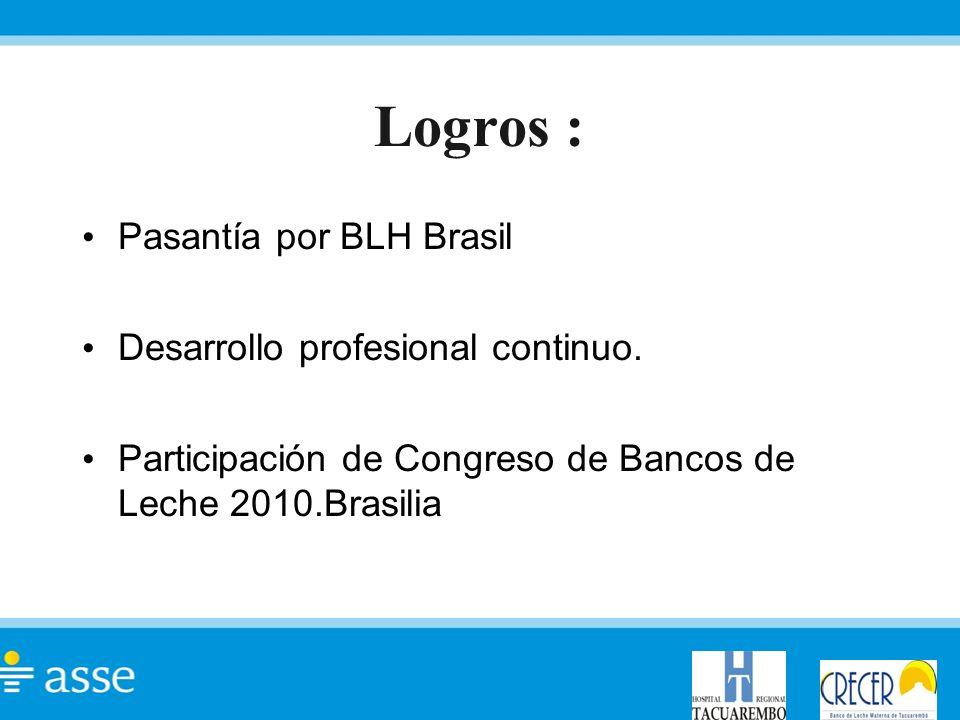 Logros : Pasantía por BLH Brasil Desarrollo profesional continuo. Participación de Congreso de Bancos de Leche 2010.Brasilia