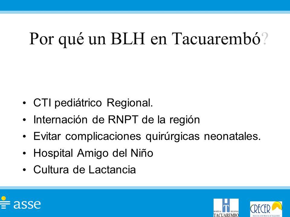 Por qué un BLH en Tacuarembó? CTI pediátrico Regional. Internación de RNPT de la región Evitar complicaciones quirúrgicas neonatales. Hospital Amigo d
