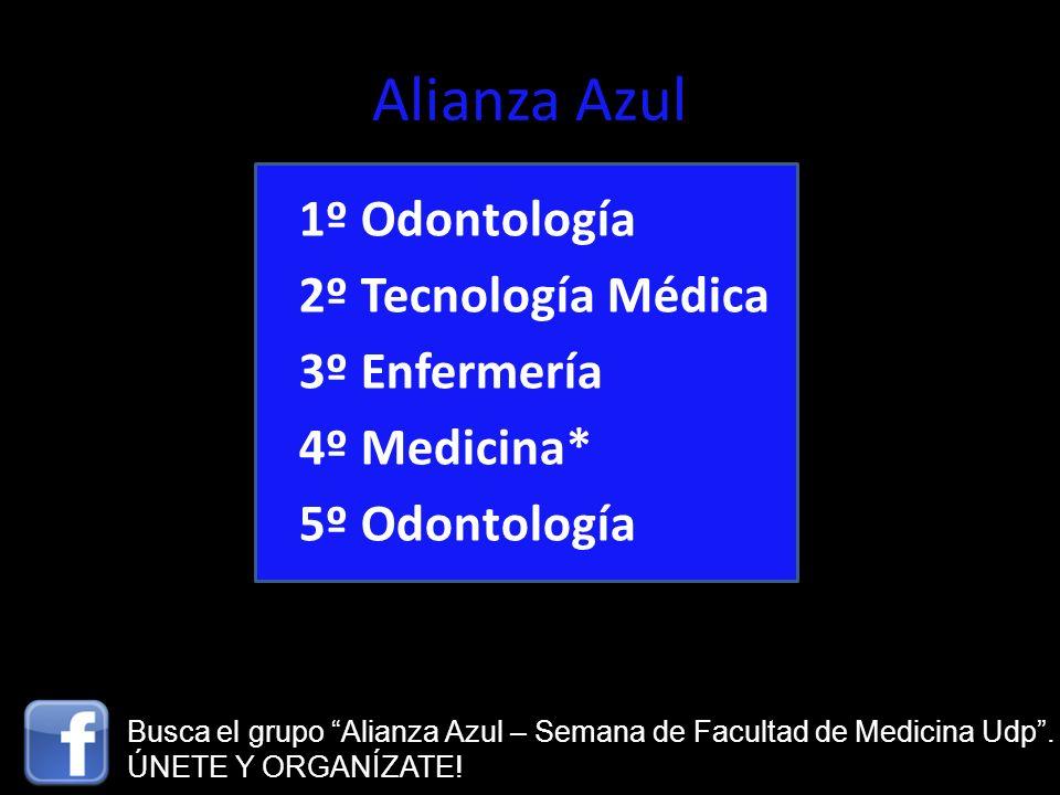 Alianza Azul 1º Odontología 2º Tecnología Médica 3º Enfermería 4º Medicina* 5º Odontología Busca el grupo Alianza Azul – Semana de Facultad de Medicina Udp.