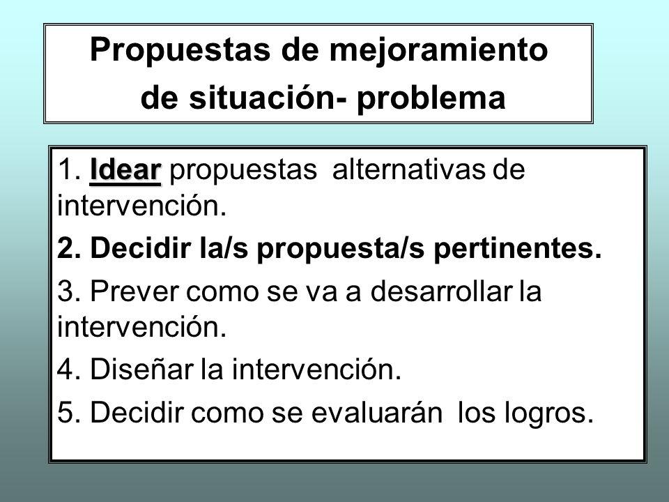 Idear 1. Idear propuestas alternativas de intervención. 2. Decidir la/s propuesta/s pertinentes. 3. Prever como se va a desarrollar la intervención. 4