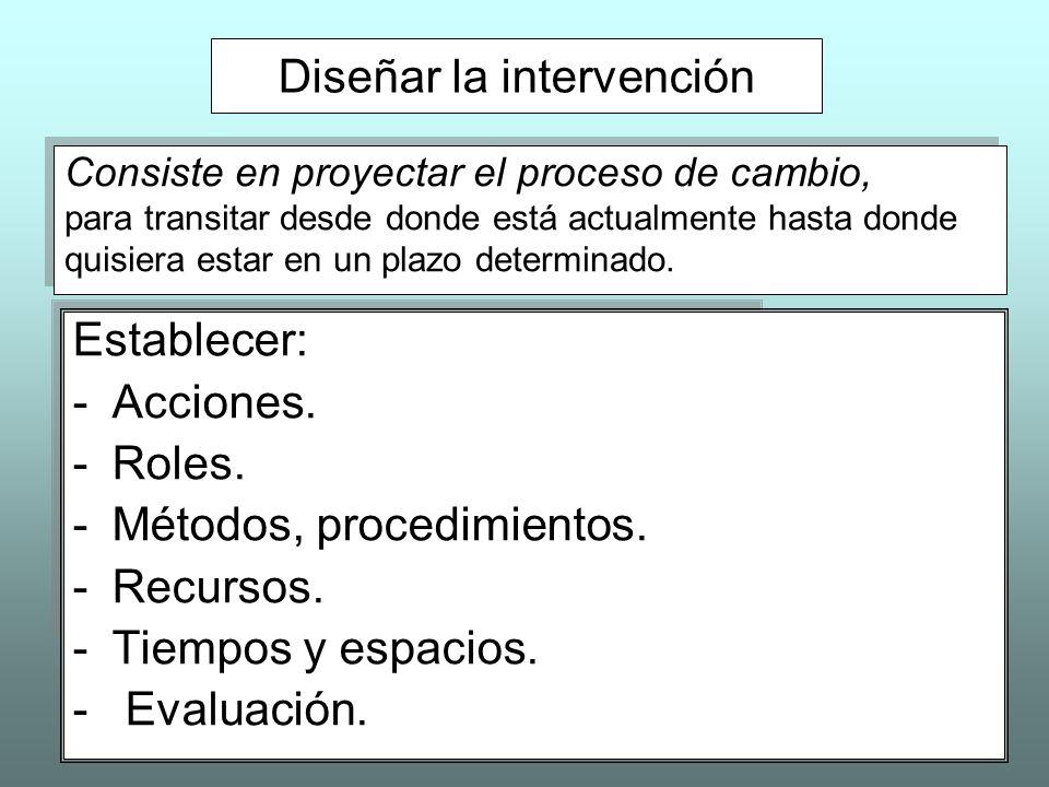 Diseñar la intervención Establecer: -Acciones. -Roles. -Métodos, procedimientos. -Recursos. -Tiempos y espacios. - Evaluación. Consiste en proyectar e