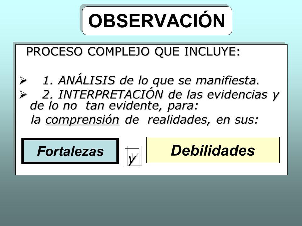 PROCESO COMPLEJO QUE INCLUYE: 1. ANÁLISIS de lo que se manifiesta. 1. ANÁLISIS de lo que se manifiesta. 2. INTERPRETACIÓN de las evidencias y de lo no