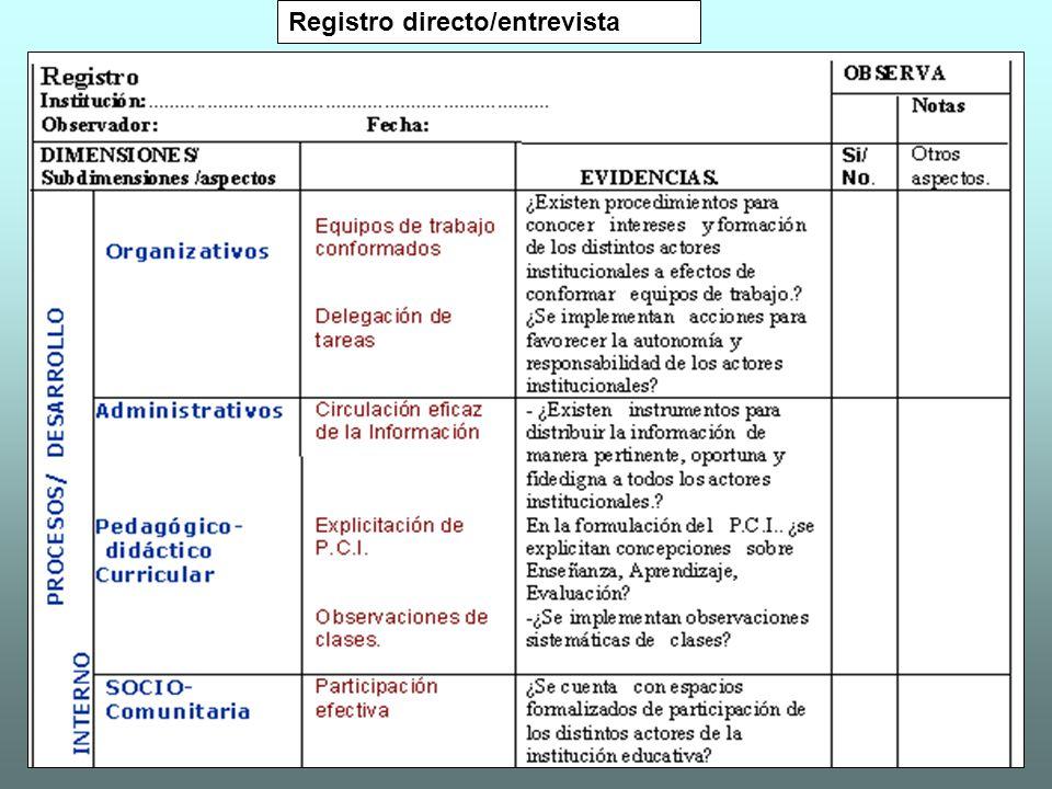 Registro directo/entrevista