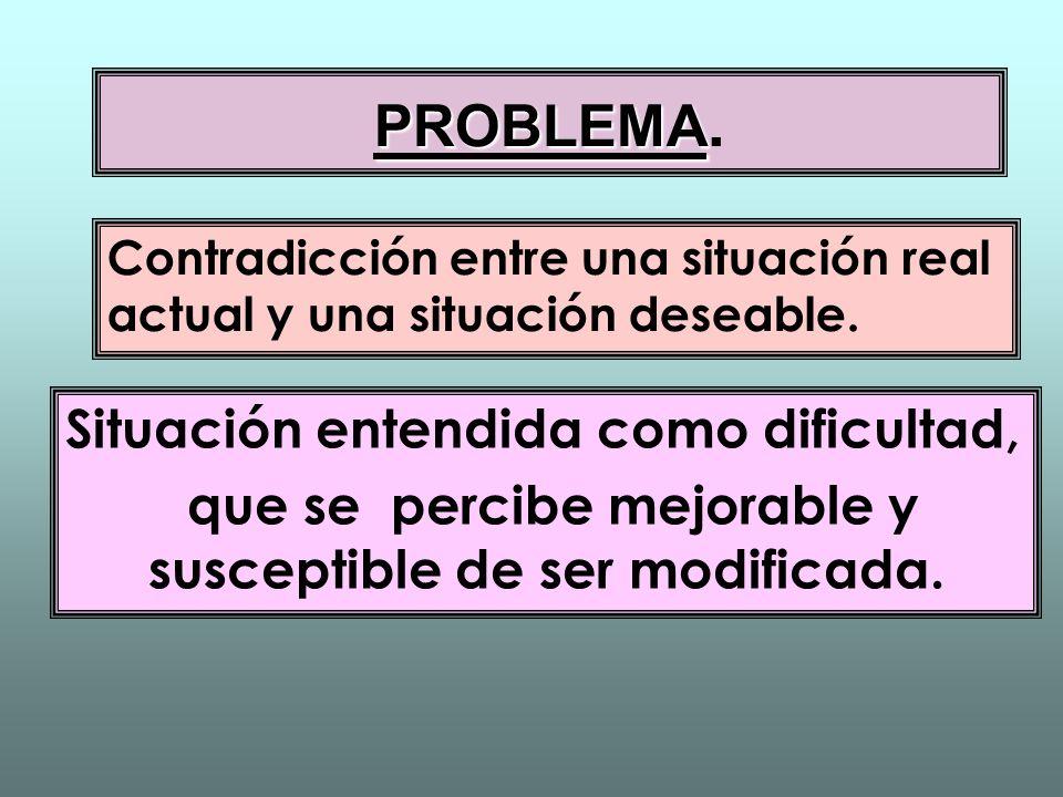 PROBLEMA PROBLEMA. Situación entendida como dificultad, que se percibe mejorable y susceptible de ser modificada. Contradicción entre una situación re