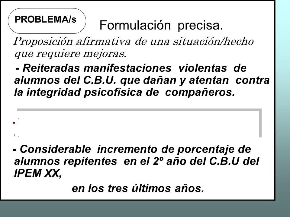 Formulación precisa. Proposición afirmativa de una situación/hecho que requiere mejoras. - Reiteradas manifestaciones violentas de alumnos del C.B.U.