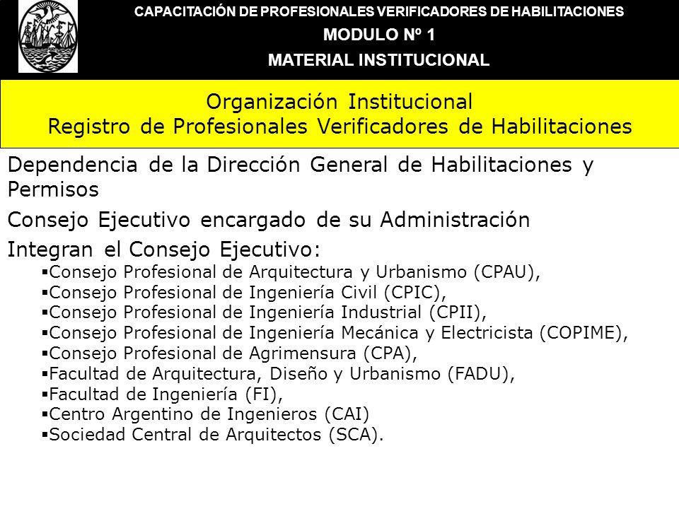 Organización Institucional Registro de Profesionales Verificadores de Habilitaciones CAPACITACIÓN DE PROFESIONALES VERIFICADORES DE HABILITACIONES MOD