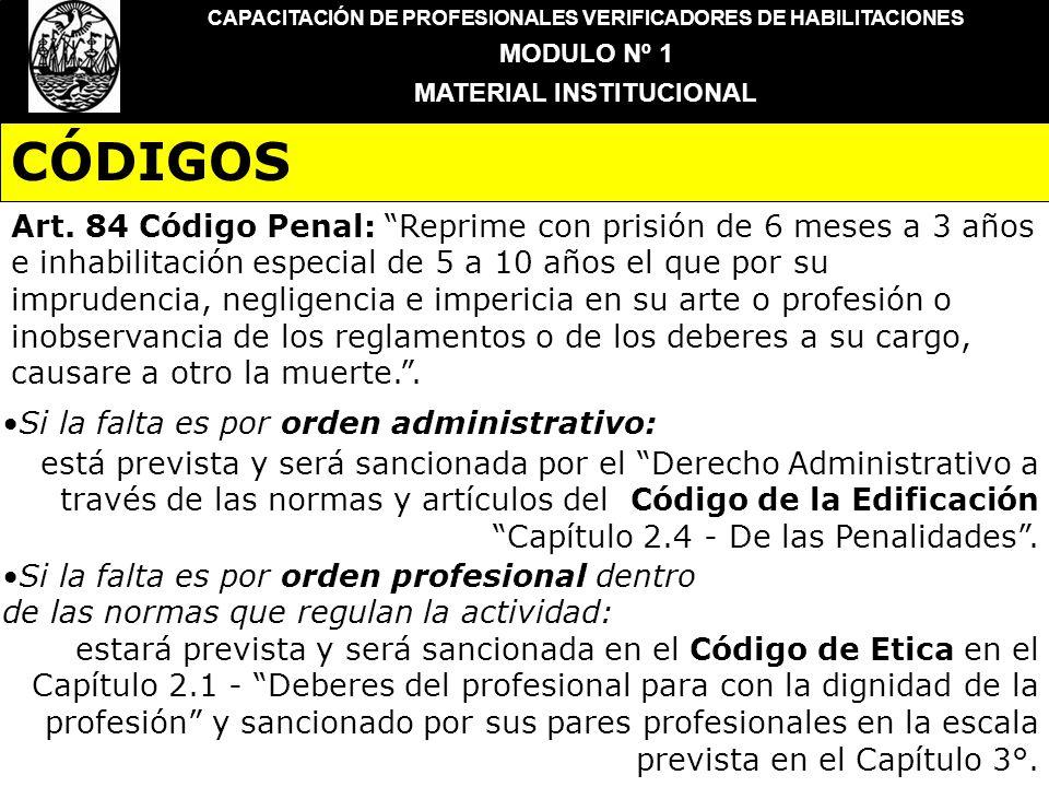 CAPACITACIÓN DE PROFESIONALES VERIFICADORES DE HABILITACIONES MODULO Nº 1 MATERIAL INSTITUCIONAL CÓDIGOS Art. 84 Código Penal: Reprime con prisión de