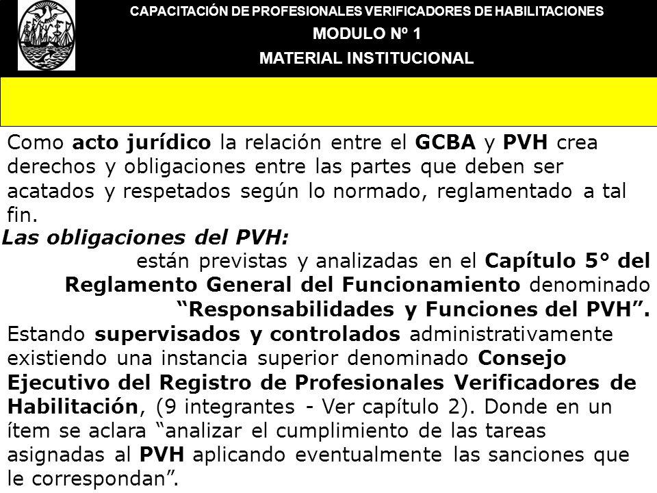 CAPACITACIÓN DE PROFESIONALES VERIFICADORES DE HABILITACIONES MODULO Nº 1 MATERIAL INSTITUCIONAL Como acto jurídico la relación entre el GCBA y PVH cr