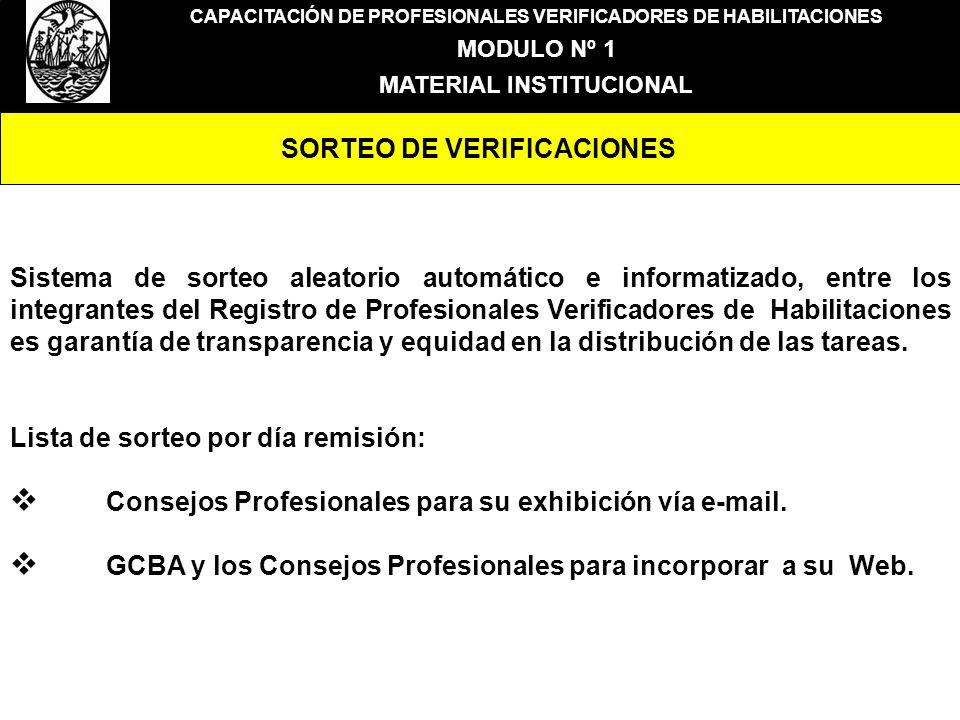 CAPACITACIÓN DE PROFESIONALES VERIFICADORES DE HABILITACIONES MODULO Nº 1 MATERIAL INSTITUCIONAL SORTEO DE VERIFICACIONES Sistema de sorteo aleatorio
