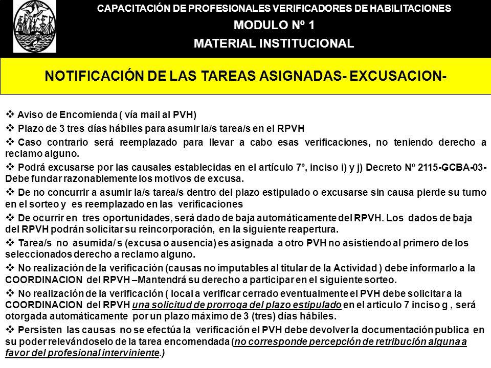 CAPACITACIÓN DE PROFESIONALES VERIFICADORES DE HABILITACIONES MODULO Nº 1 MATERIAL INSTITUCIONAL NOTIFICACIÓN DE LAS TAREAS ASIGNADAS- EXCUSACION- Avi
