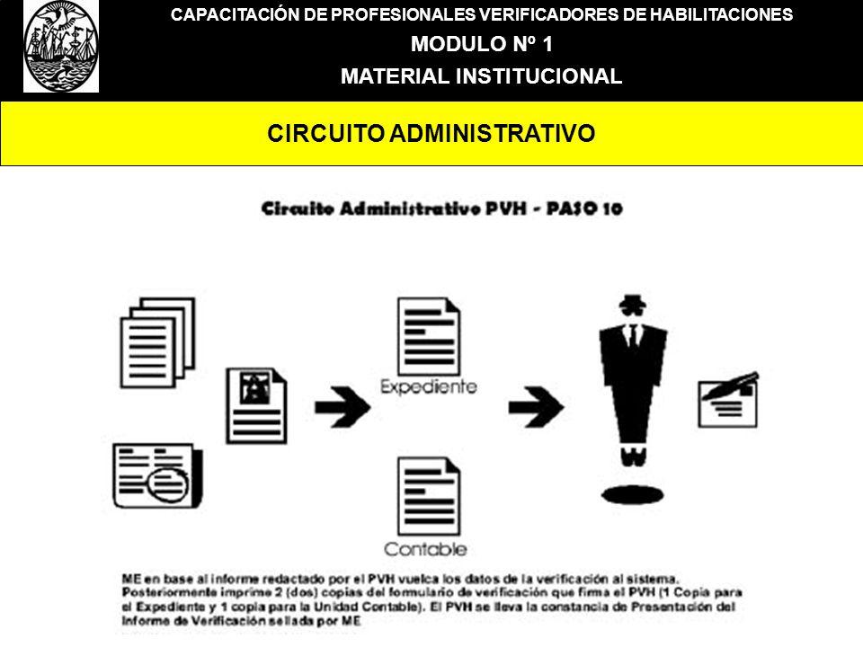 CAPACITACIÓN DE PROFESIONALES VERIFICADORES DE HABILITACIONES MODULO Nº 1 MATERIAL INSTITUCIONAL CIRCUITO ADMINISTRATIVO