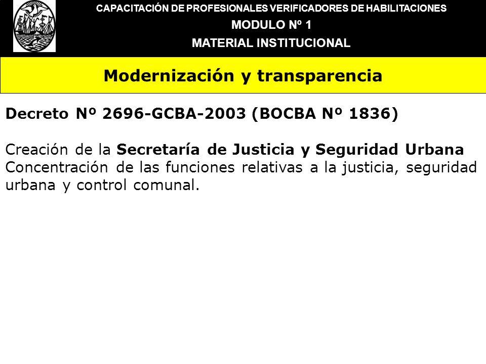 Modernización y transparencia CAPACITACIÓN DE PROFESIONALES VERIFICADORES DE HABILITACIONES MODULO Nº 1 MATERIAL INSTITUCIONAL Decreto Nº 2696-GCBA-20