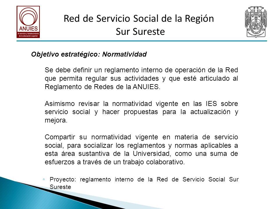 Objetivo estratégico: Normatividad Se debe definir un reglamento interno de operación de la Red que permita regular sus actividades y que esté articul