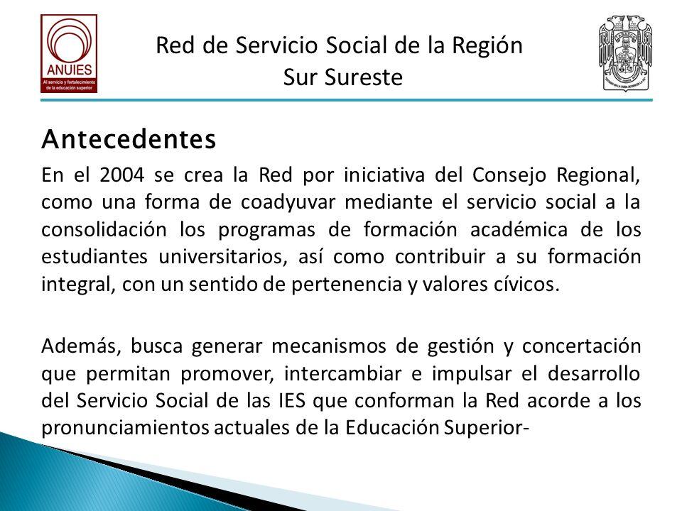 Antecedentes En el 2004 se crea la Red por iniciativa del Consejo Regional, como una forma de coadyuvar mediante el servicio social a la consolidación