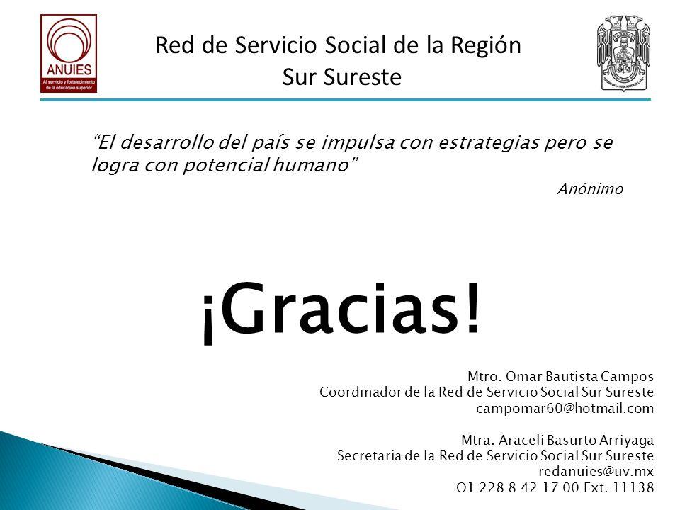 El desarrollo del país se impulsa con estrategias pero se logra con potencial humano Anónimo Red de Servicio Social de la Región Sur Sureste ¡Gracias!