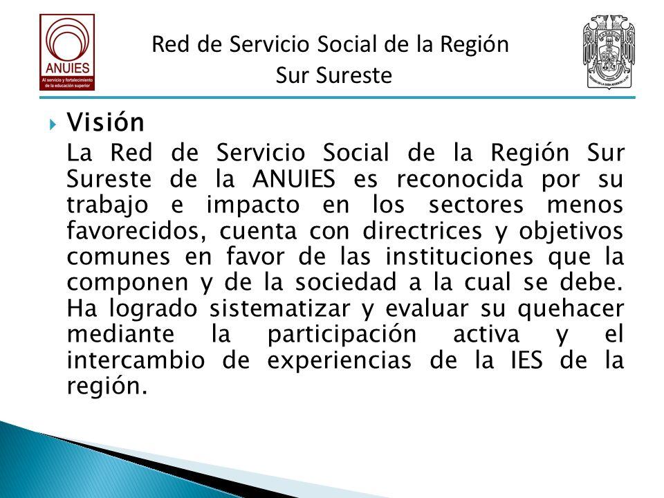 Visión La Red de Servicio Social de la Región Sur Sureste de la ANUIES es reconocida por su trabajo e impacto en los sectores menos favorecidos, cuent