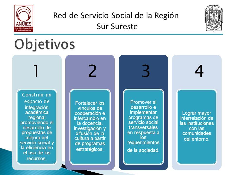 1 Construir un espacio de integración académica regional promoviendo el desarrollo de propuestas de mejora del servicio social y la eficiencia en el u