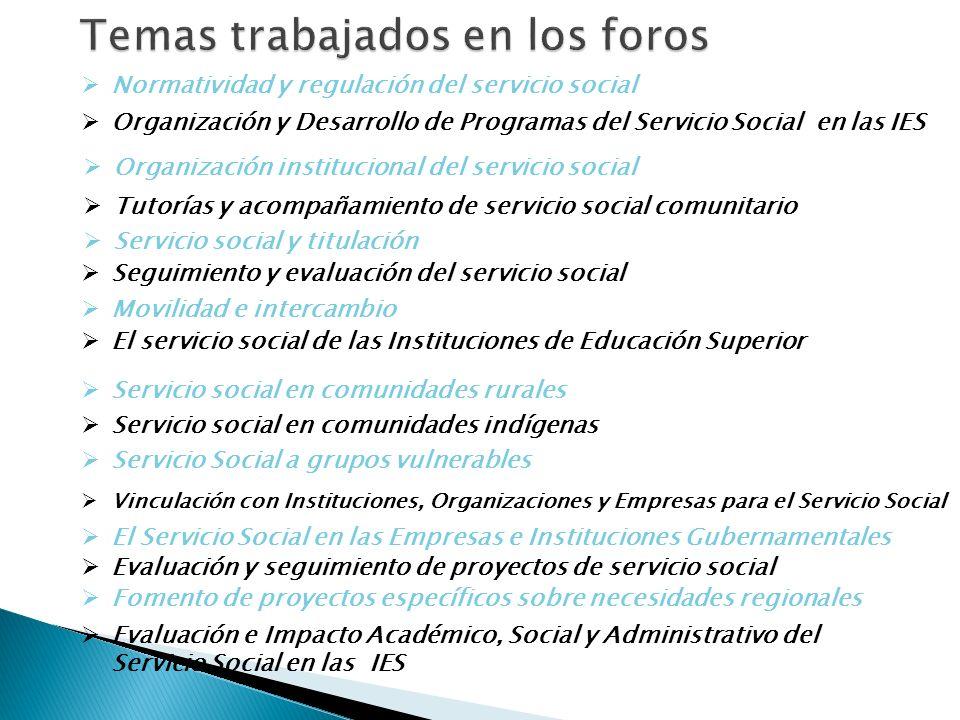 Servicio social en comunidades rurales Servicio social en comunidades indígenas Normatividad y regulación del servicio social Movilidad e intercambio