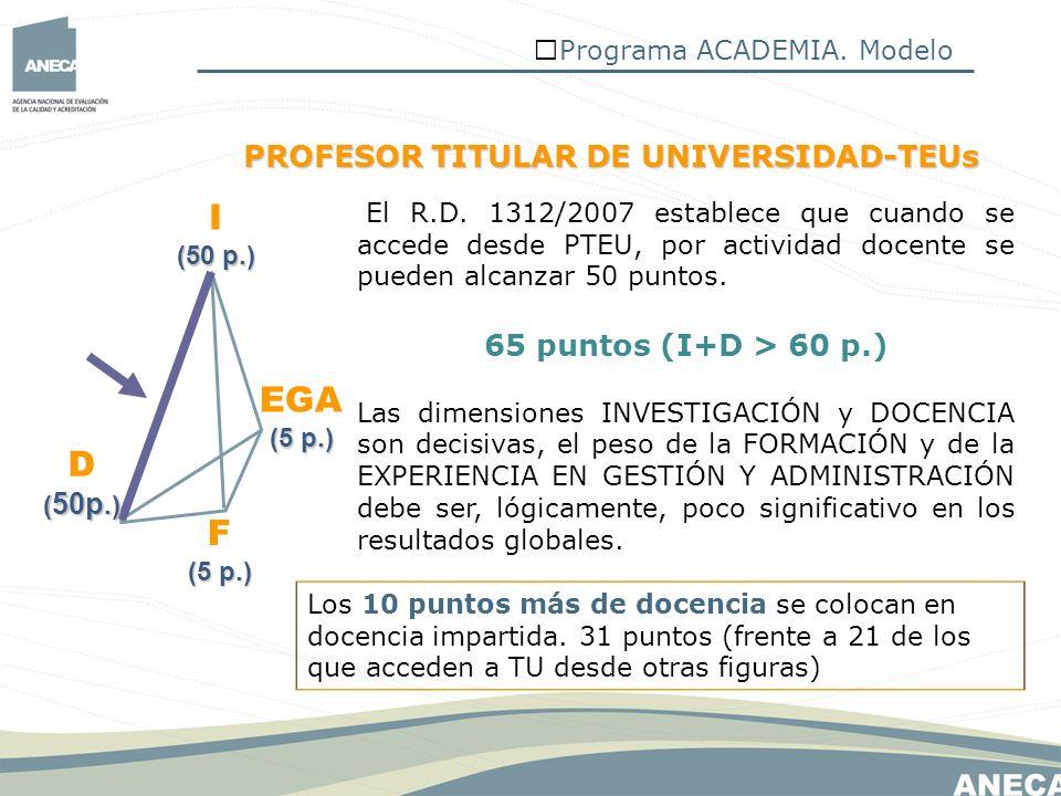 PROFESOR TITULAR DE UNIVERSIDAD-TEUs El R.D. 1312/2007 establece que cuando se accede desde PTEU, por actividad docente se pueden alcanzar 50 puntos.