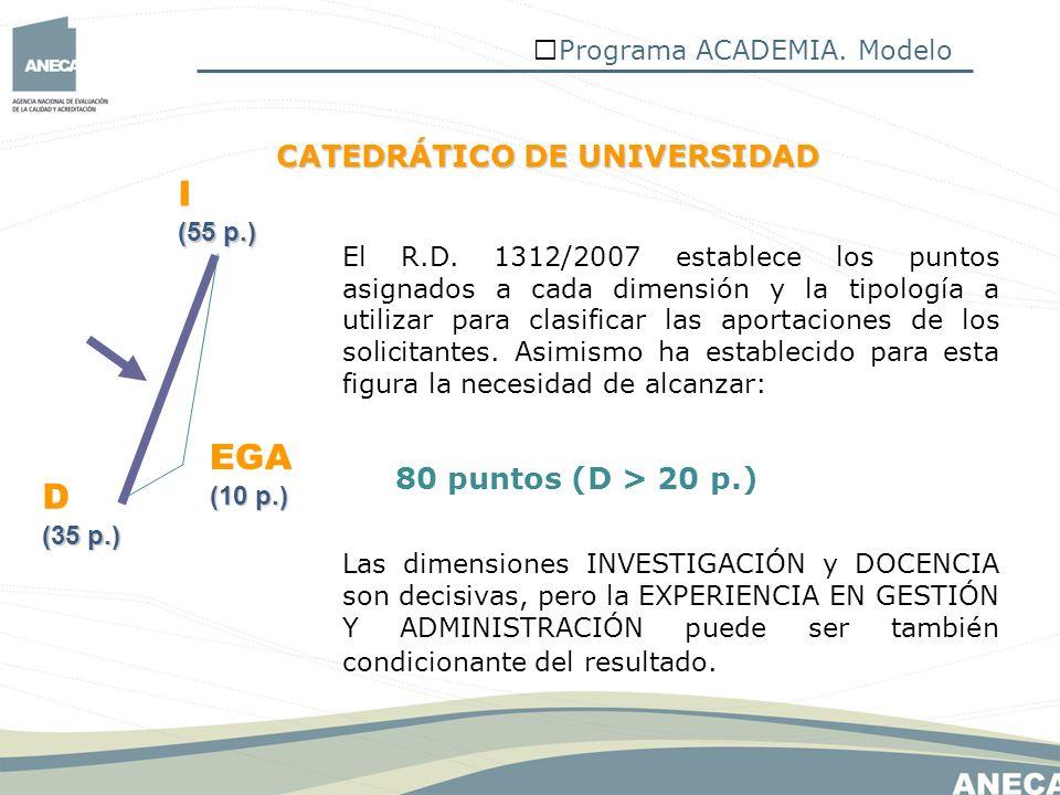 Programa ACADEMIA. Modelo CATEDRÁTICO DE UNIVERSIDAD EGA (10 p.) D (35 p.) I (55 p.) El R.D. 1312/2007 establece los puntos asignados a cada dimensión