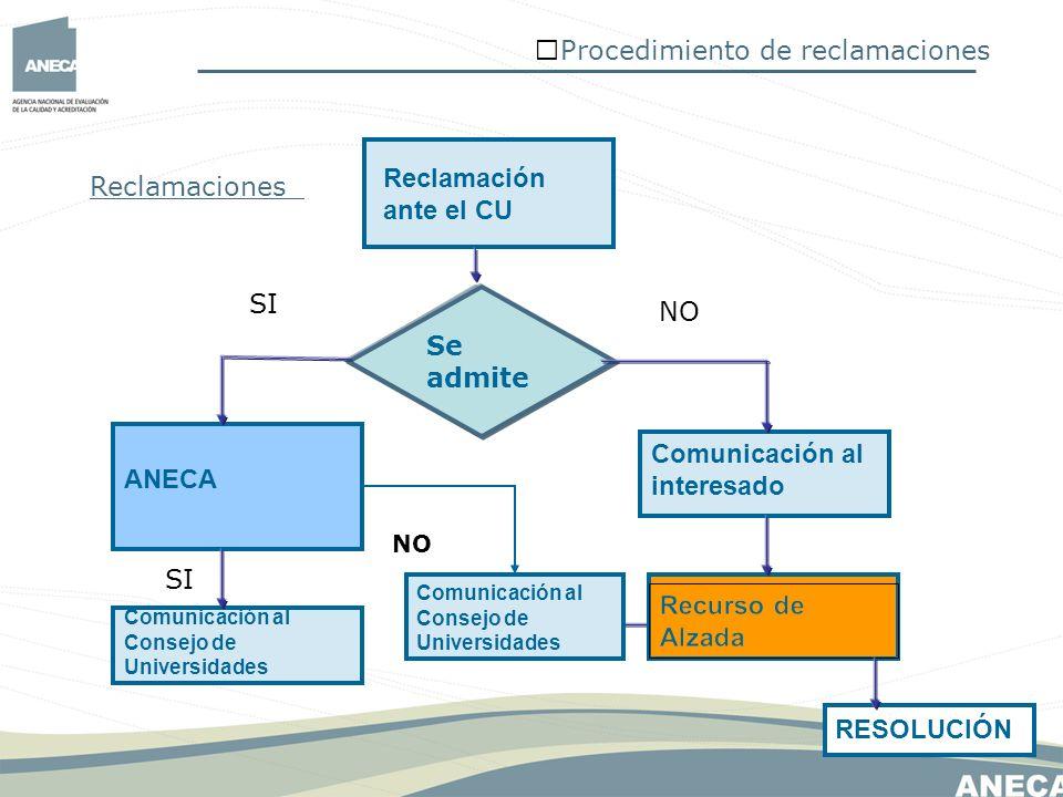 Procedimiento de reclamaciones Reclamaciones Reclamación ante el CU Se admit e ANECA Comunicación al Consejo de Universidades Comunicación al interesa