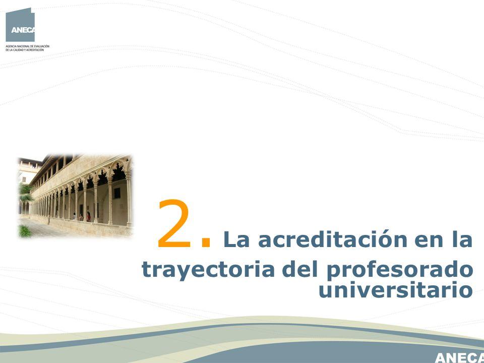 acreditación y trayectoria Doctor Ayudante Profesor Ayudante Doctor Becario FPI, FPU Investigador Contratado Vía contractual Catedrático Cuerpos docentes Acred.