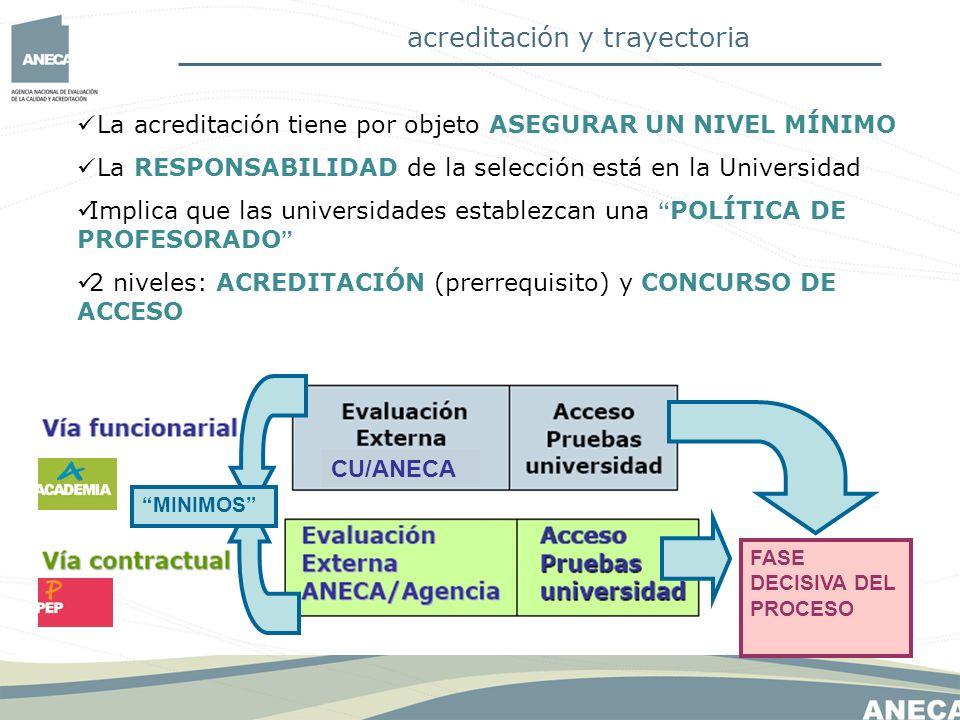 acreditación y trayectoria La acreditación tiene por objeto ASEGURAR UN NIVEL MÍNIMO La RESPONSABILIDAD de la selección está en la Universidad Implica
