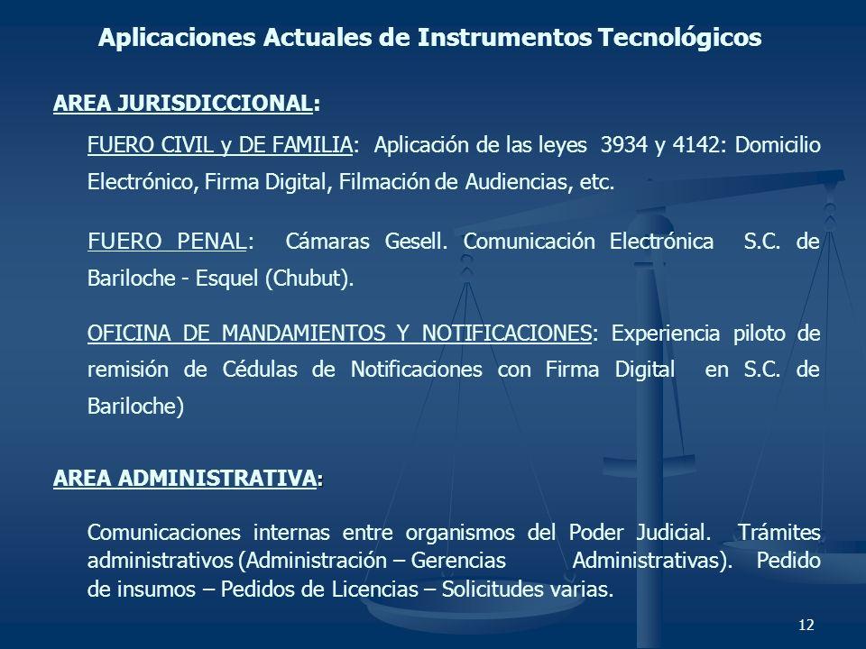 12 Aplicaciones Actuales de Instrumentos Tecnológicos AREA JURISDICCIONAL: FUERO CIVIL y DE FAMILIA: Aplicación de las leyes 3934 y 4142: Domicilio El