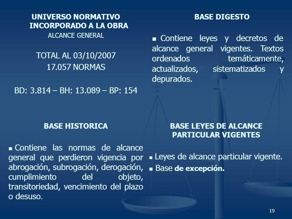 19 UNIVERSO NORMATIVO INCORPORADO A LA OBRA ALCANCE GENERAL TOTAL AL 03/10/2007 17.057 NORMAS BD: 3.814 – BH: 13.089 – BP: 154 BASE DIGESTO Contiene l