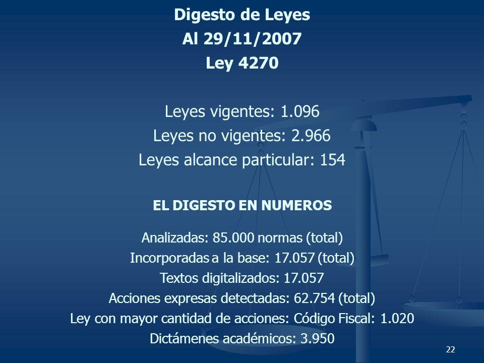 22 Digesto de Leyes Al 29/11/2007 Ley 4270 Leyes vigentes: 1.096 Leyes no vigentes: 2.966 Leyes alcance particular: 154 EL DIGESTO EN NUMEROS Analizad