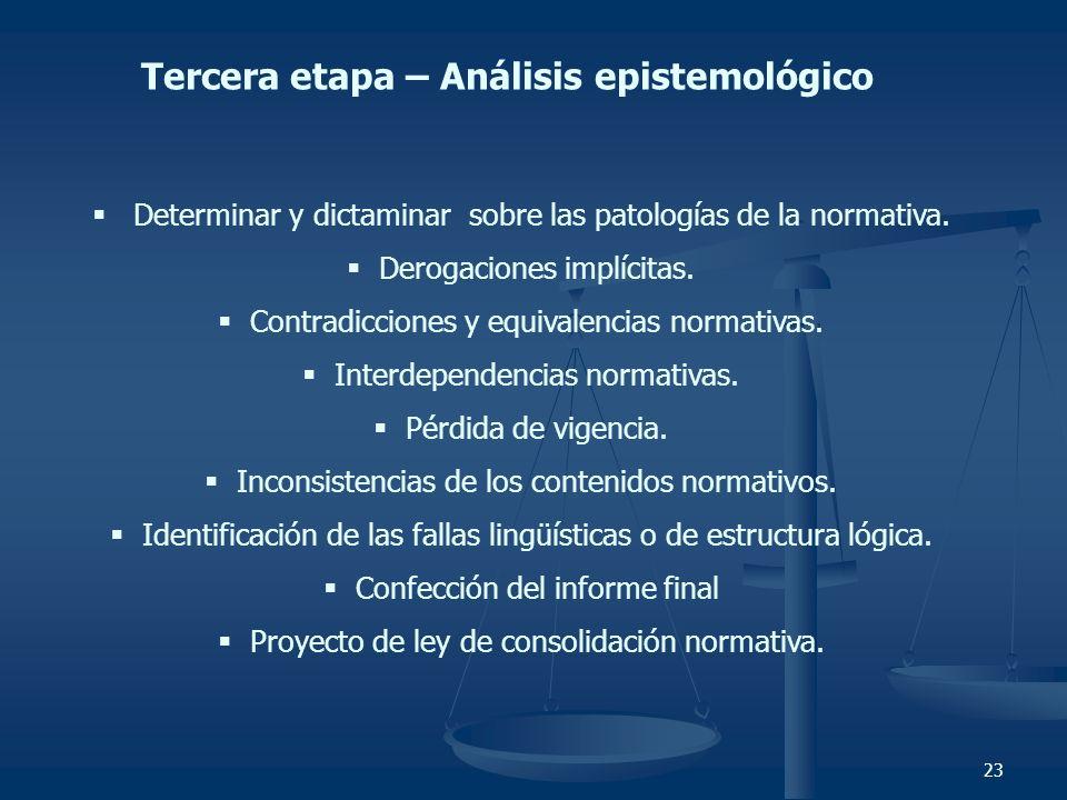 23 Tercera etapa – Análisis epistemológico Determinar y dictaminar sobre las patologías de la normativa. Derogaciones implícitas. Contradicciones y eq
