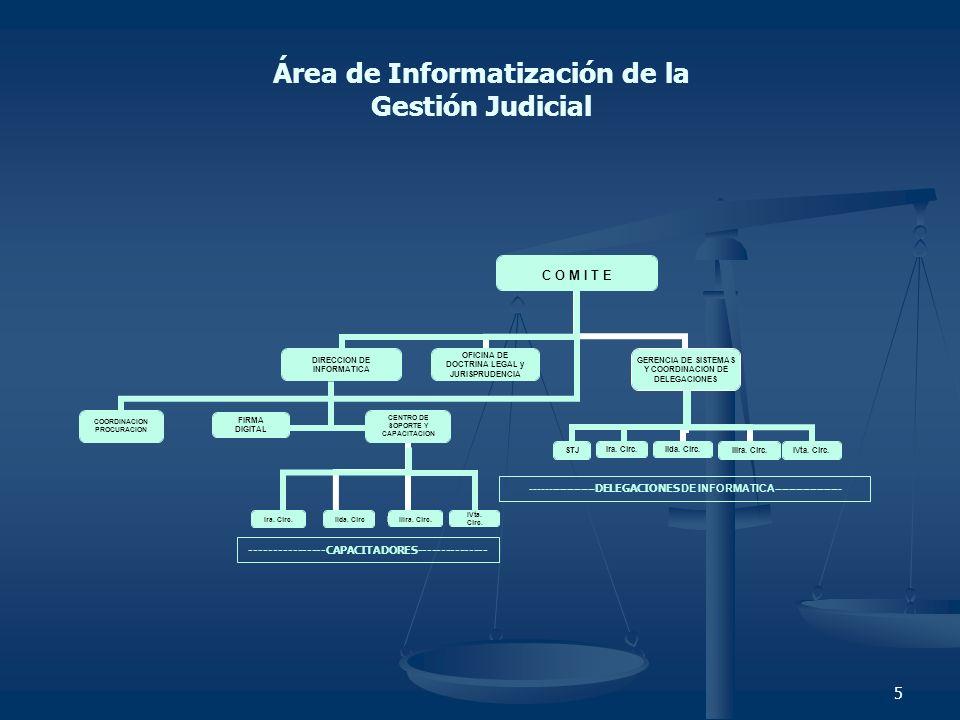 5 Área de Informatización de la Gestión Judicial ----------------CAPACITADORES--------------- ------------------ DELEGACIONES DE INFORMATICA----------