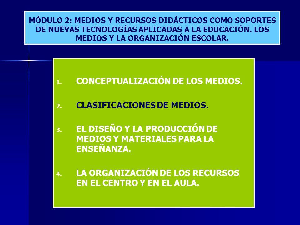 2.2.CLASIFICACIONES DE MEDIOS.